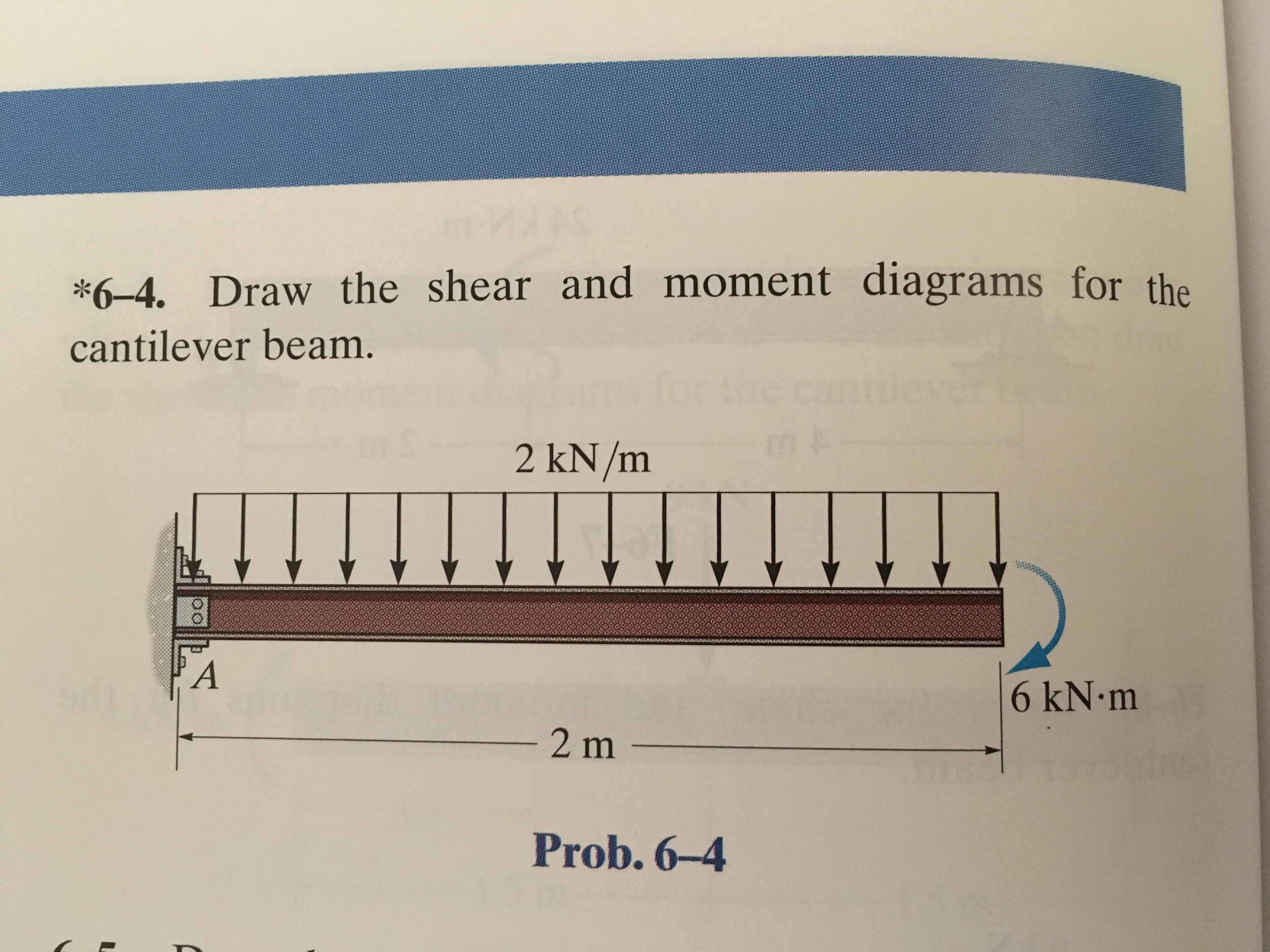 Solved Statics Review Mechanics Of Materials A Draw The Find Shear And Bending Moment Diagrams Cheggcom
