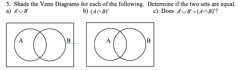 Solved Shade The Venn Diagrams For Each Of The Following