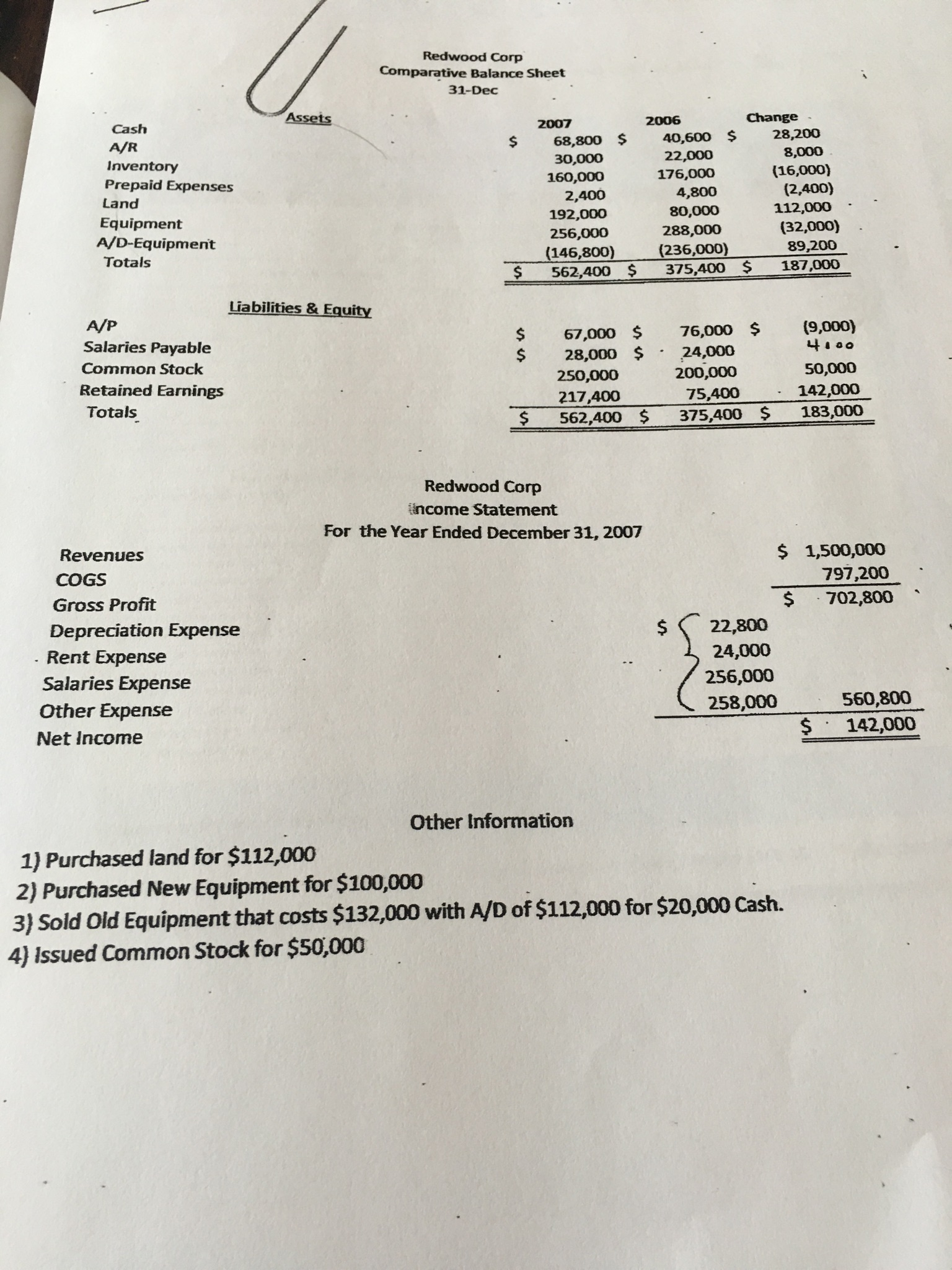 solved create a cash flow statement worksheet from balanc
