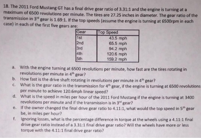 Question The  Ford Mustang Gt Has A Final Drive Gear Ratio Of   And The Engine Is Turning At A Ma