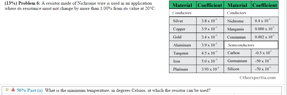 Luxury Nichrome Wire Temperature Model - Electrical Diagram Ideas ...