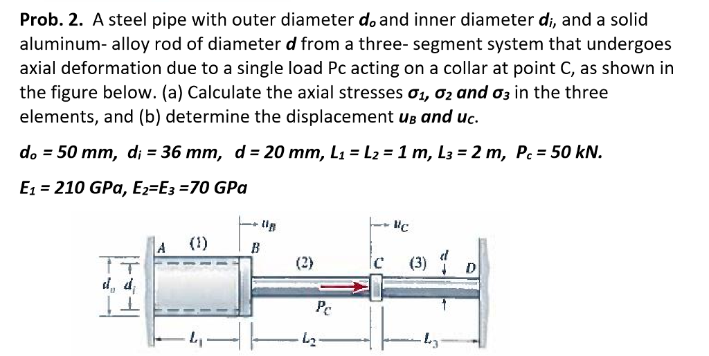 Solved: A Steel Pipe With Outer Diameter D o And Inner Dia