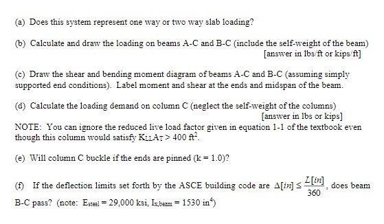 Civil engineering archive february 04 2018 chegg problem 1 required the following is a floor plan for a 1200 sq ft reading room in a library you can find the loading from the asce building load fandeluxe Image collections