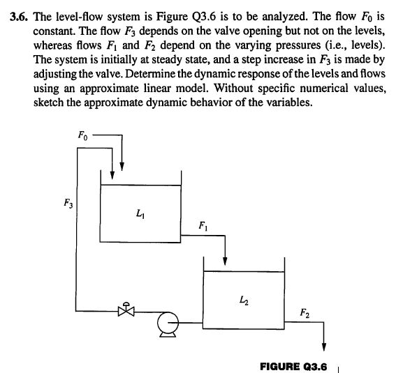 Solved Please Answer The Process Control Question 3 6 Pg Chegg Com