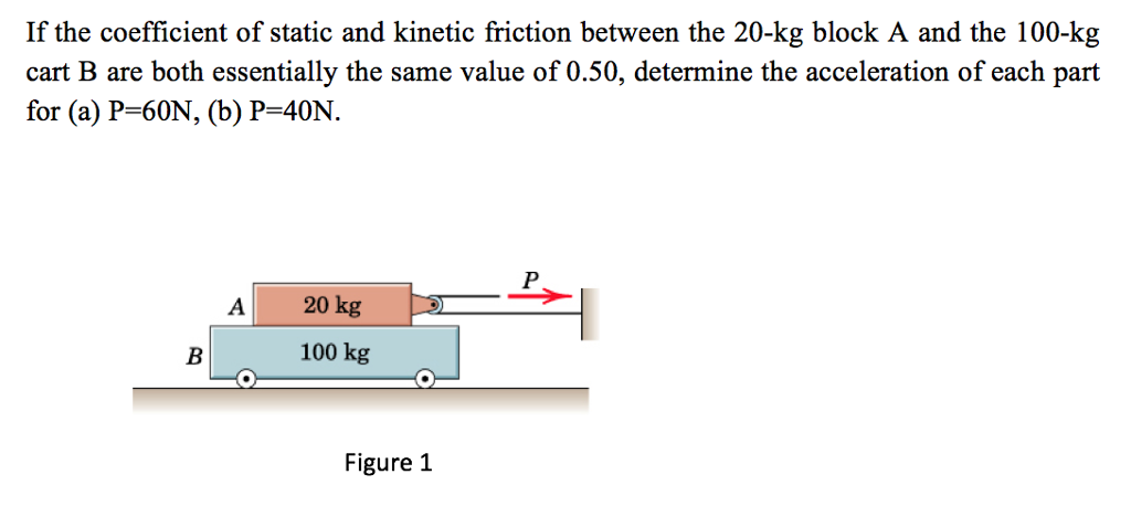 Solved: If The Coefficient Of Static And Kinetic Friction ... | Chegg.com