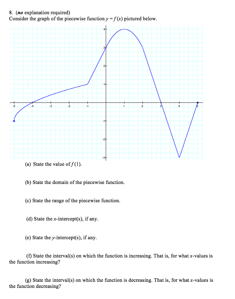 Algebra archive june 18 2017 chegg no explanation required consider the graph of the piecewise function y f pictured robcynllc Image collections