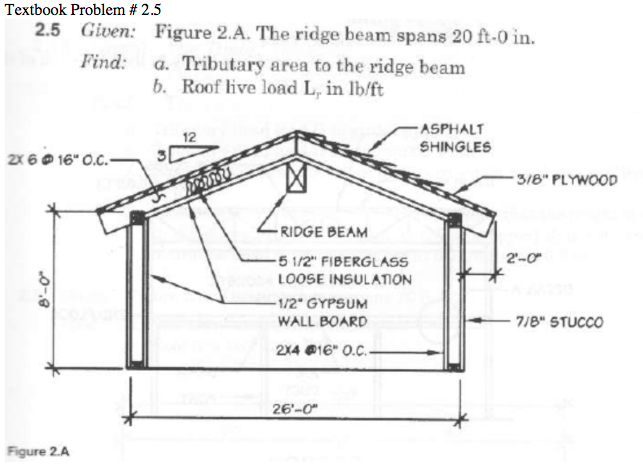 Solved Design Of Wood Structres 7th Edition Problem 2 5