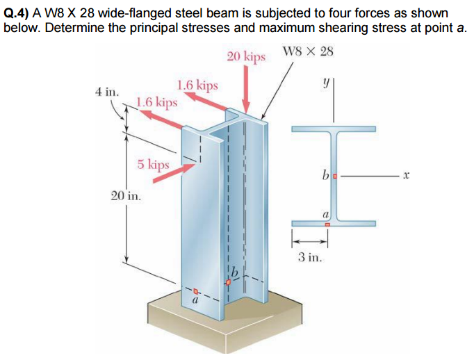 Solved: A W8 X 28 Wide-flanged Steel Beam Is Subjected To