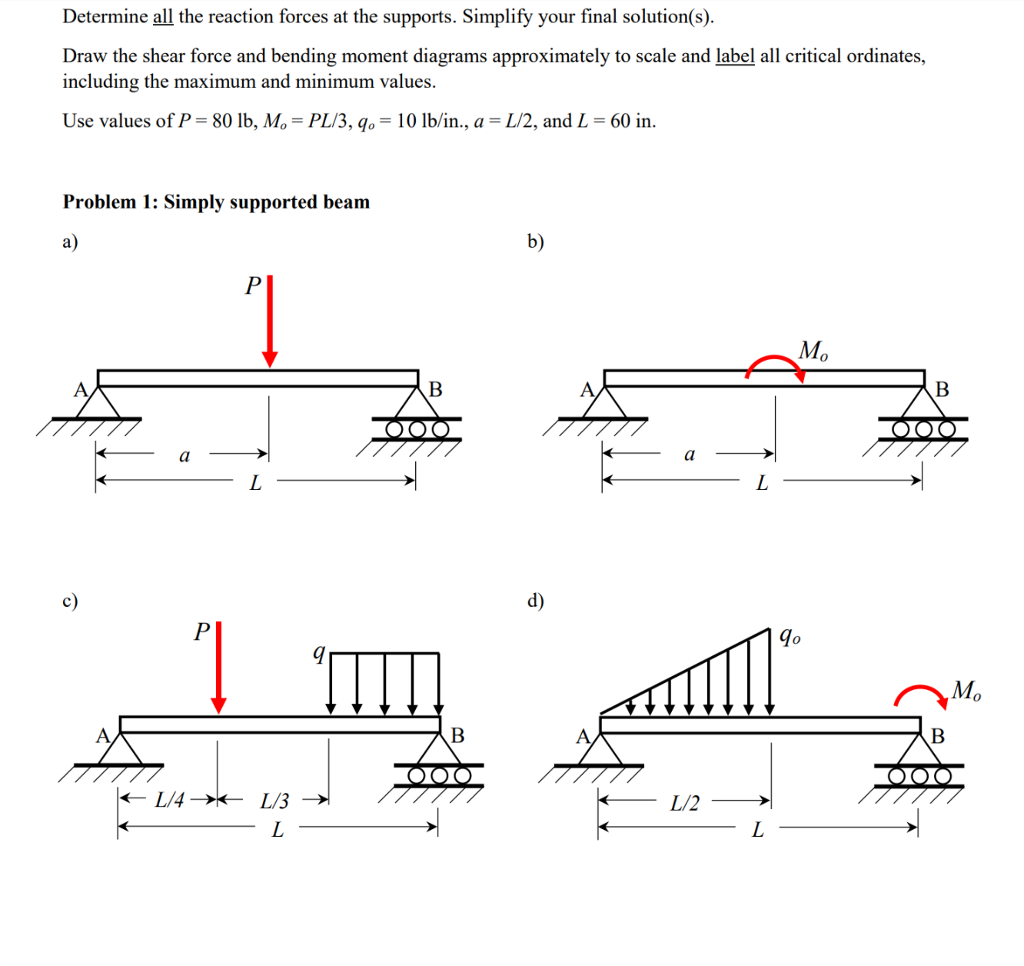 Solved Determine All The Reaction Forces At Supports Shear Force And Bending Moment Diagram Simplify Your Final Solutions