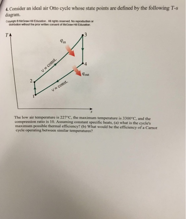 consider an ideal air otto cycle whose state point