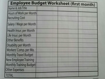 solved 1 employee budget worksheet his table demonstrat
