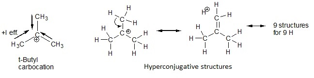 CH3 9 structures for 9 H +1 eff H3C CH3 t-Butyl carbocation Hyperconjugative structures