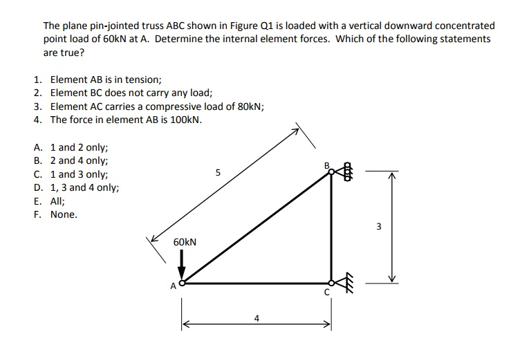 Solved: The Plane Pin-jointed Truss ABC Shown In Figure Q1