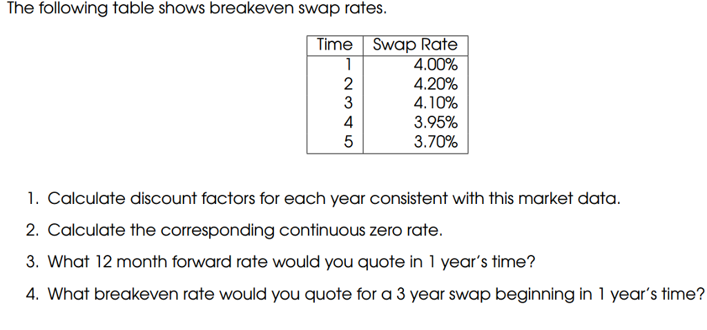 Interest rate swap valuation example excel.