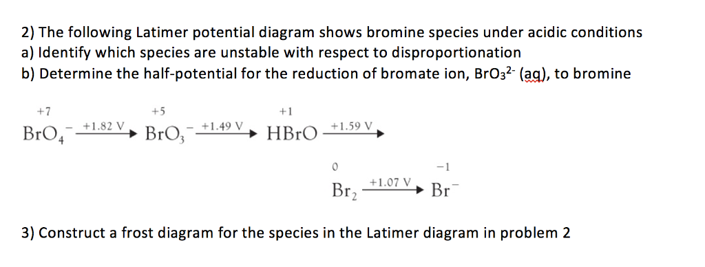 Latimer Diagram Bromine Search For Wiring Diagrams