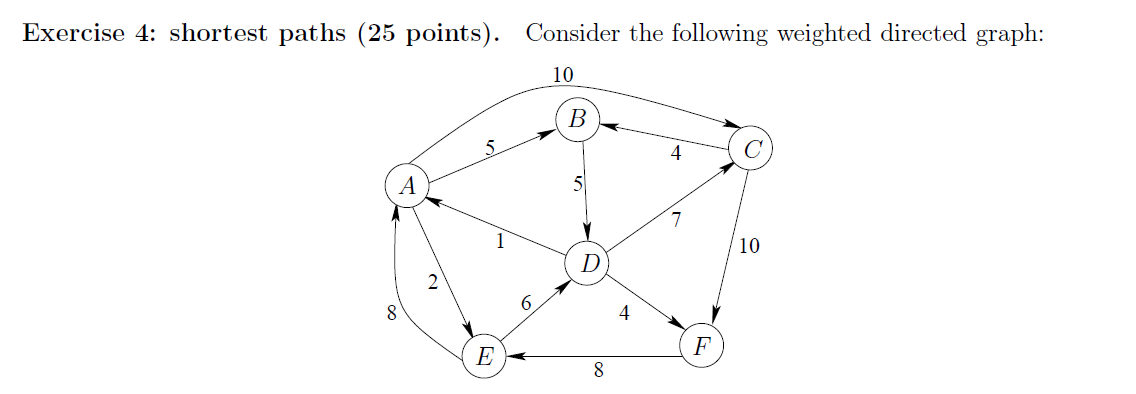 Consider The Following Weighted Directed Graph: Co    | Chegg com