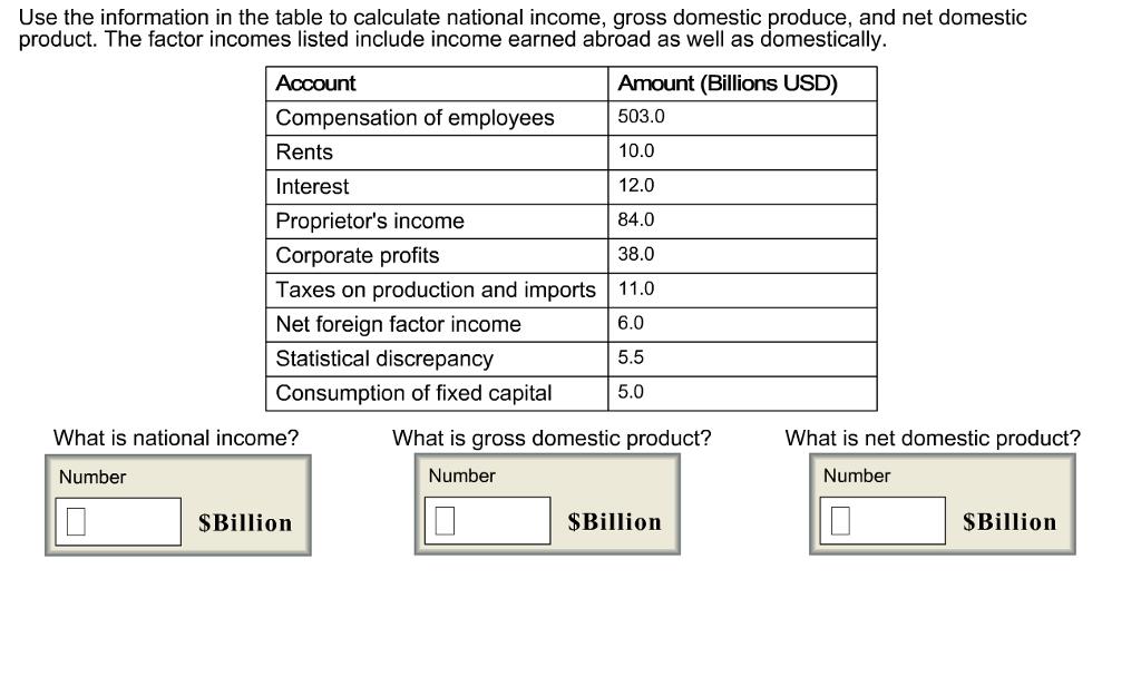 computation of national income
