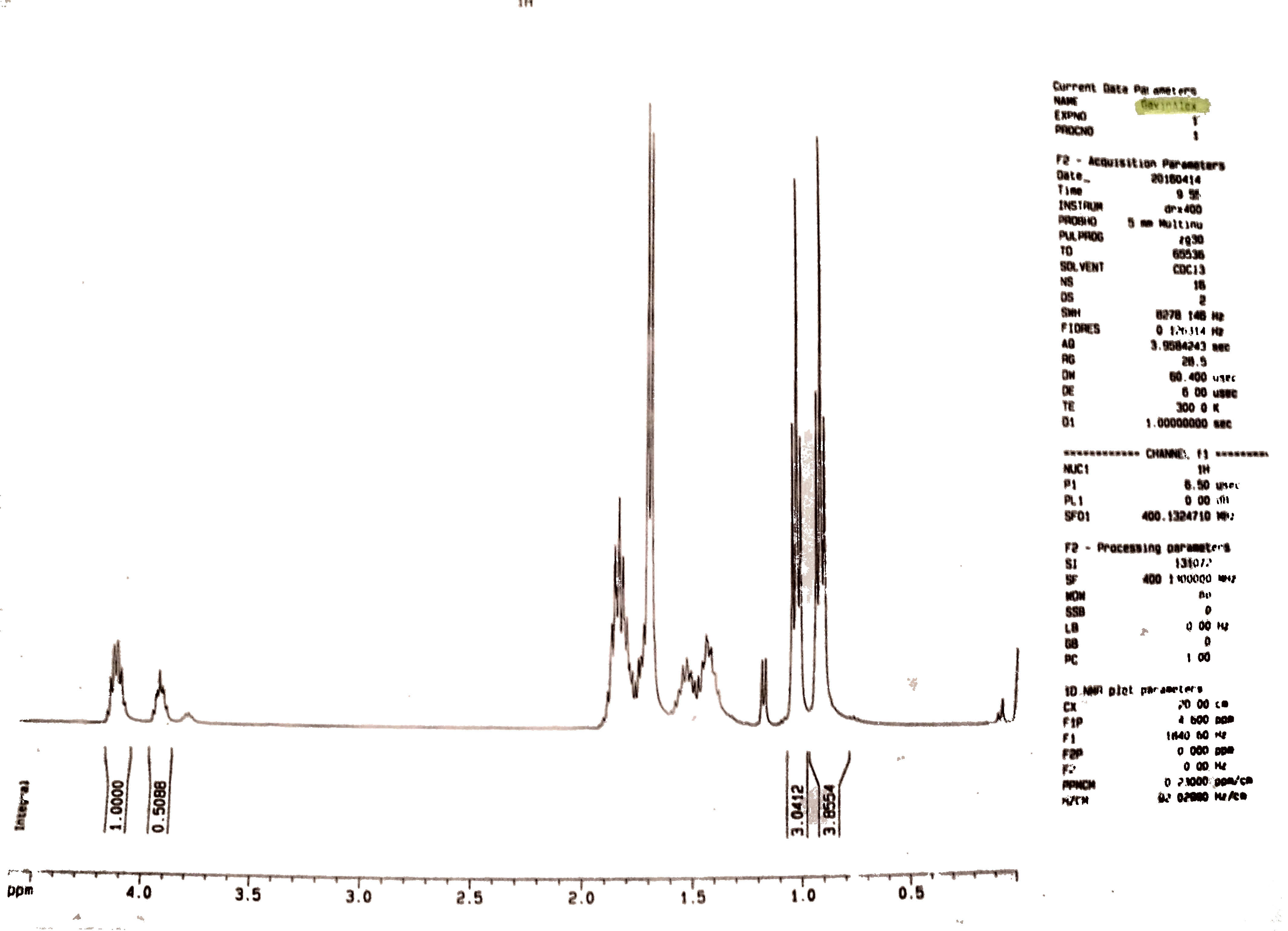 Solved Please Interpret The Nmr Graph This Is The Result Chegg Com