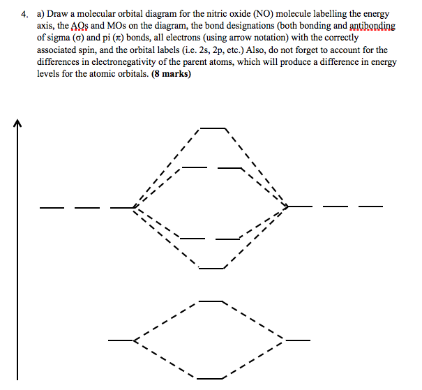 Solved A Draw A Molecular Orbital Diagram For The Nitric