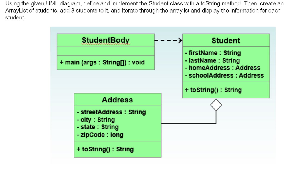 Solved Using The Given Uml Diagram Define And Implement
