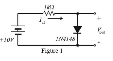 Current Equation of Diode Using The Diode Equation