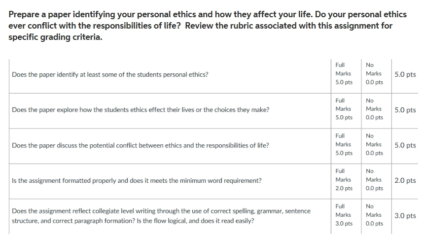 personal ethics paper