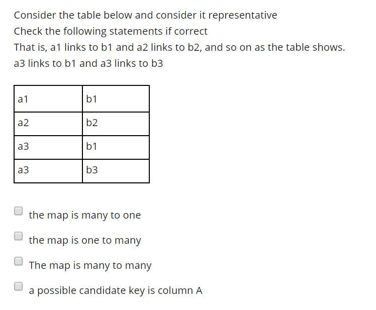 Solved Consider The Table Below And Consider It Represent