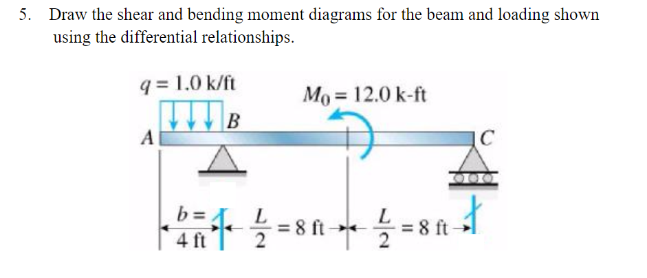 Excellent Solved Draw The Shear And Bending Moment Diagrams For The Wiring 101 Ouplipimpapsstreekradiomeanderfmnl