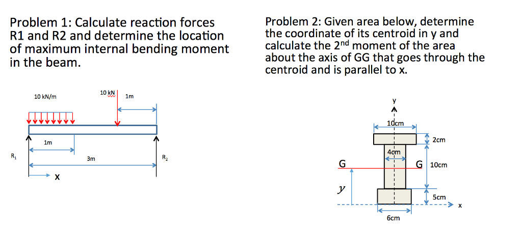 Solved: Problem 1: Calculate Reaction Forces R1 And R2 And