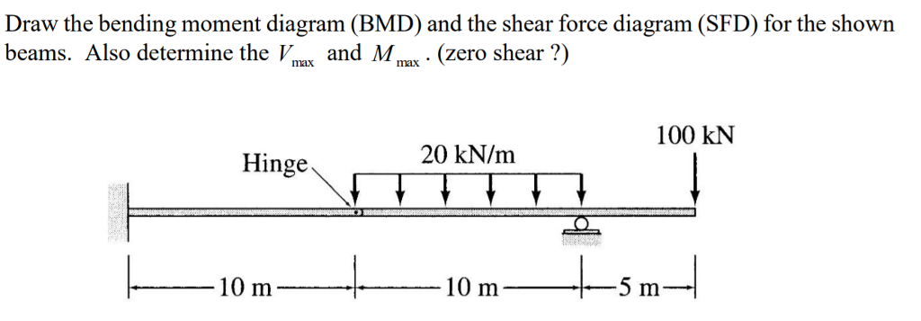 solved draw the bending moment diagram bmd and the shea rh chegg com
