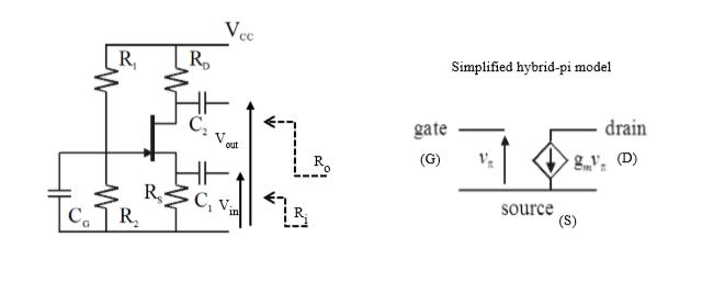 V. R. Simplified hybrid-pi model C2 drain gate (G)V out R, source