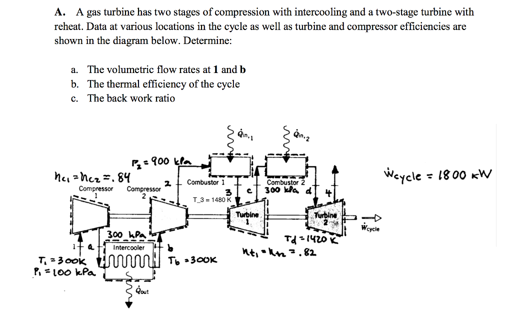 Solved: A Gas Turbine Has Two Stages Of Compression With I