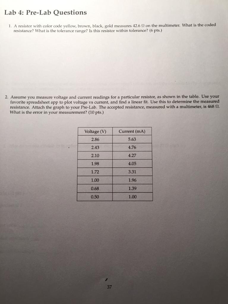 physics solenoids essay