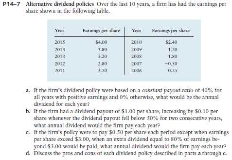 Solved: P14-7 Alternative Dividend Policies Over The Last