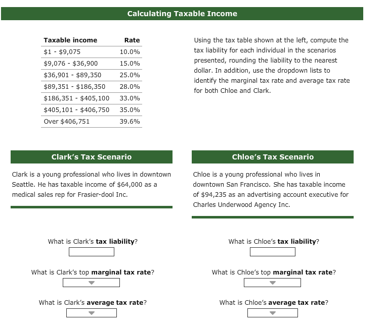 Seattle Tax Rate >> Solved Calculating Taxable Income Taxable Income 1 9 07