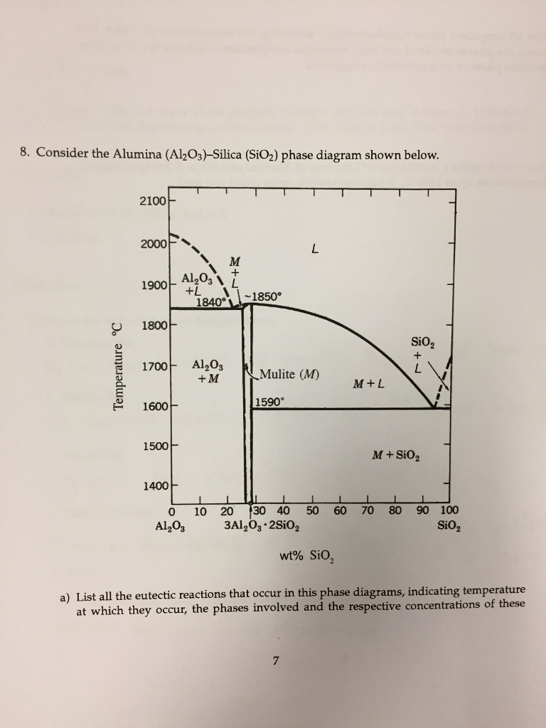 silica phase diagram zirconium iron phase diagram solved: 8. consider the alumina (al2o3)-silica (sio2) phas ...