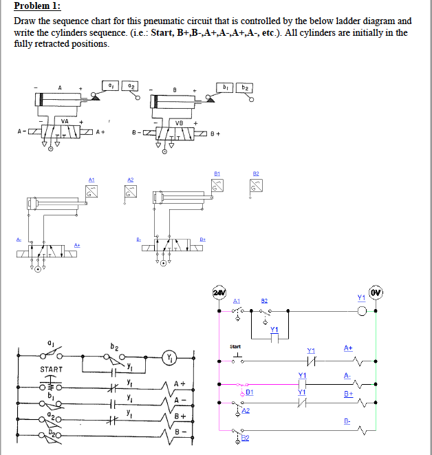 Draw The Sequence Chart For This Pneumatic Circuit Chegg
