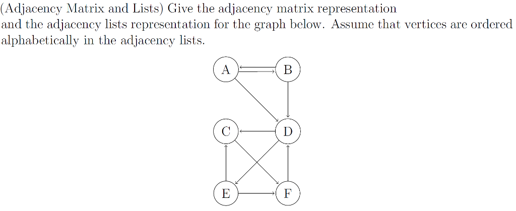 Solved: Give The Adjacency Matrix Representation And The A