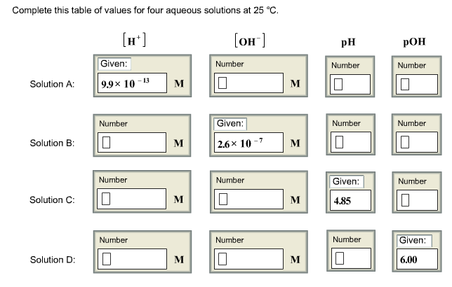 Chemistry archive march 19 2017 chegg complete this table of values for four aqueous solutions at 25 c oh given number solution fandeluxe Choice Image