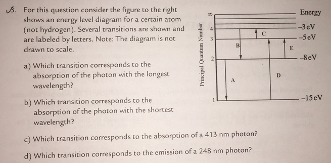 Solved For This Question Consider The Figure To The Right
