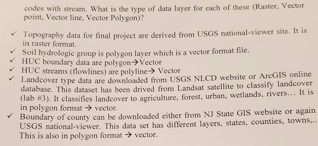 Solved: Name Sources Of Data You Used During Labs And Fina