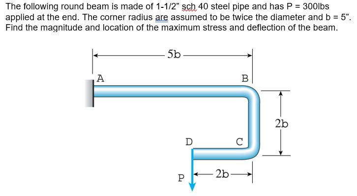 Solved: The Following Round Beam Is Made Of 1-1/2