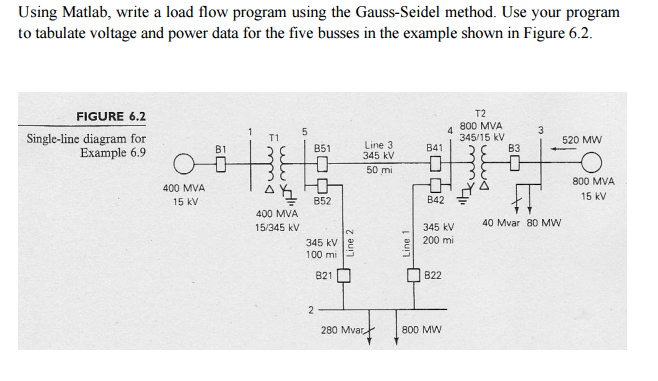 Solved: Using Matlab, Write A Load Flow Program Using The