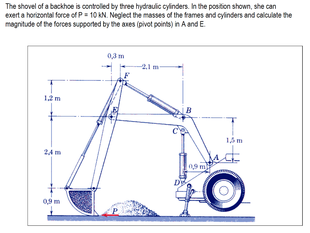 Solved: The Shovel Of A Backhoe Is Controlled By Three Hyd