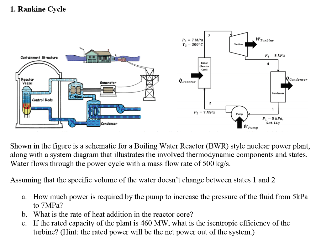 Solved Shown In The Figure Is A Schematic For Boiling W Power Plant Generator Diagram 1 Rankine Cycle 7 Mpa Turbine T3 300c P 5 Kpa