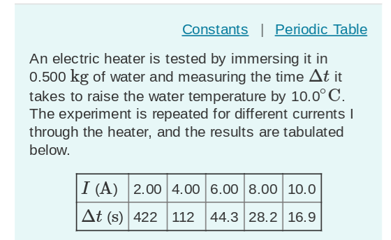 Solved Constants Periodic Table An Electric Heater Is Tes