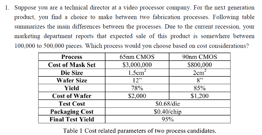 1. Suppose you are a technical director at a video processor company. For the next generation product, you find a choice to make between two fabrication processes. Following table summarizes the main differences between the processes. Due to the current recession, your marketing department reports that expected sale of this product is somewhere between 100,000 to 500.000 pieces. Which process would you choose based on cost considerations? Process Cost of Mask Set Die Size Wafer Size Yield Cost of Wafer Test Cost Packaging Cost Final Test Yield 65nm CMOS $3,000,000 1.5cm 12 78% $2,000 90nm CMOS $800,000 2cm 8 85% $1,200 $0.68/die $0.40/chi 95% Table 1 Cost related parameters of two process candidates.