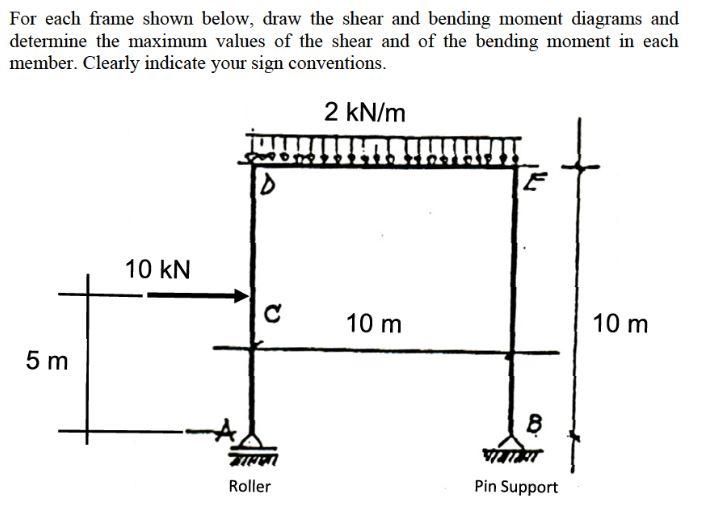 Ben Moment Diagram Electrical Work Wiring Diagram