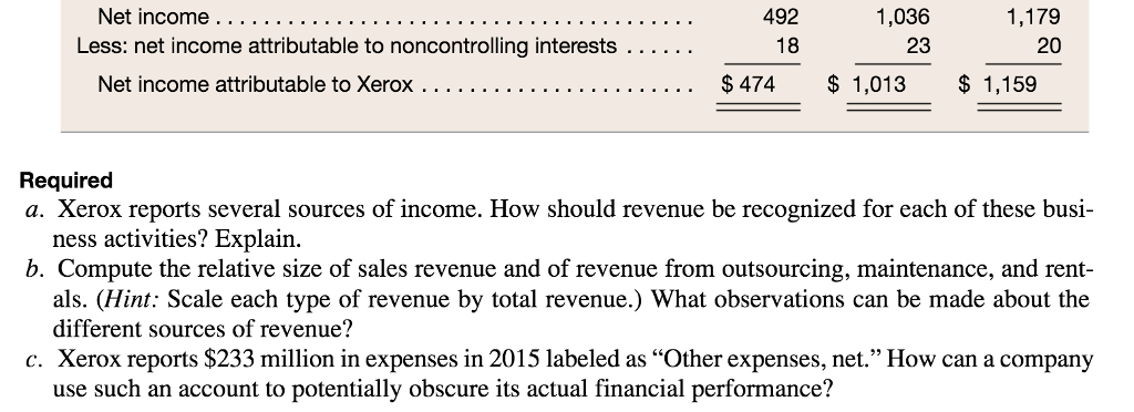 Solved: Analyzing And Interpreting Income Components And D ...