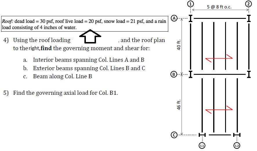 Solved 2 5 8 Ft O C Ot 1 Roof Dead Load 30 Psf Roof